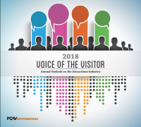 2018 Voice of the Visitor